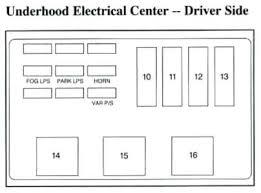 1986 pontiac fiero fuse box diagram 1988 1985 grand glove 1986 pontiac fiero fuse box diagram 1988 1985 grand glove wiring diagrams b
