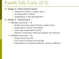 family life cycle essay contest argumentative essay paper writers family life cycle essay anti essays