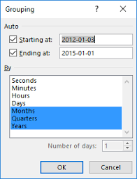 an excel pivot table