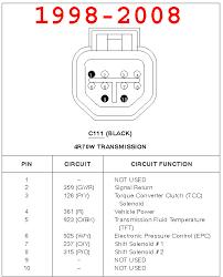 rw aode transmission bulkhead pinouts pinterceptor com