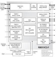 pic microcontroller block diagram the wiring diagram 8 bit microcontroller block diagram wiring diagram block diagram