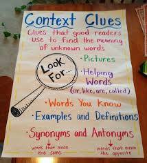 Pictures on Context Clues Printable Worksheets, - Easy Worksheet Ideas