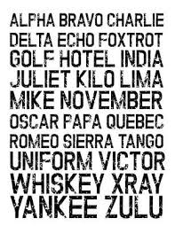 The nato phonetic alphabet is an alphabet created for oral telecommunications, in order to spell words correctly. New Nato Phonetic Alphabet Reusable Adhesive Silkscreen Stencil Diy Ebay