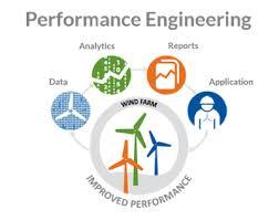 Performance Engineering Perf_engineering_12 9 15 Png T 1529056488647 Width 400 Name Perf_engineering_12 9 15 Png