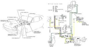 70 ford bronco wiring diagram 1970 tail light electrical diagrams full size of 1970 ford bronco wiring diagram mustang color block and schematic diagrams o wire
