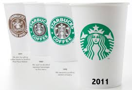 starbucks logo change and the impact of starbucks in modern  starbucks logo change and the impact of starbucks in modern culture research paper
