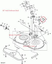 X485 John Deere Wiring Diagram