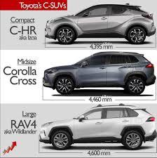 3 พี่น้อง C-SUV (ตามนิยามของ Toyota)... - Toyota Corolla Cross Club  Thailand