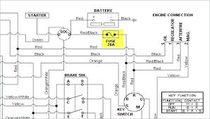 troy bilt pony parts diagram troy pony wiring diagram wiring source troy bilt pony parts diagram troy pony wiring diagram wiring source net troy pony mower wiring
