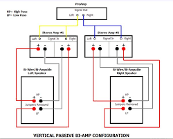 bi amp speakers diagram modern design of wiring diagram • bi amping vertical vs horizontal av2day com rh av2day com amp to speaker diagram bi