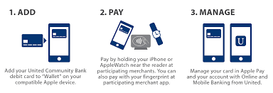 image explaining how to add pay and manage your card with apple pay