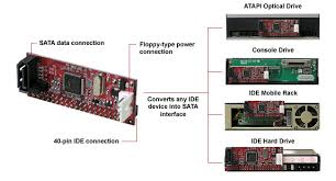 addonics product ide to serial ata converter hover to zoom