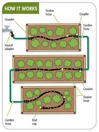 garden irrigation systems. Exellent Irrigation How The SnipnDrip Soaker System Works In Garden Irrigation Systems M