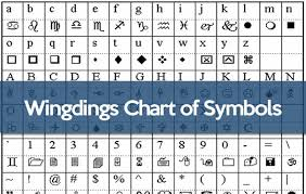 Wingdings Chart Symbols With Keyboard Correspondences