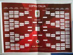 Tabellone Coppa Italia 2019/2020: avversaria Inter e incroci