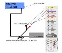 pioneeripbuspinout_177 indashpc org view topic car2pc audio problem on ip bus connecter wiring diagram