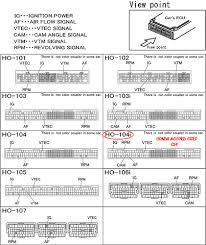 ecu pinout diagram electrical drawing wiring diagram \u2022 Residential Electrical Wiring Diagrams cl9 ecu pinout diagram rh ozhonda com ecu pinout diagram pdf ecu pinout diagram 2005 acura tl