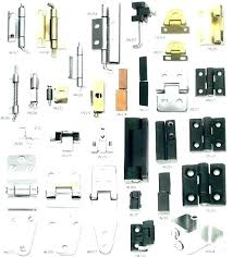 Types of cabinet hinges Old Kitchen Cabinet Different Types Of Cabinet Hinges Types Of Cabinet Hinges Kitchen Cabinet Hinge Types Kitchen Cabinet Hinges Malrotation Different Types Of Cabinet Hinges Different Types Of Hinges