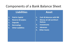 assets and liabilities asset and liability management in indian banks