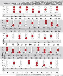 Valve Trombone Finger Chart Treble Clef 36 Memorable Baritone Finger Chart 3 Valve Bass Clef
