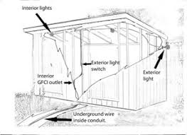 wiring a garden shed extreme how to i ve had my share of trips to sheds a flashlight so when we planned a new garden shed i started looking for the best way to get some juice to the
