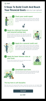 Most experts recommend keeping your overall credit card utilization below 30%. These 10 Things Are Damaging Your Credit Refresh Financial