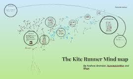 the kite runner mind map by griffen pepper on prezi