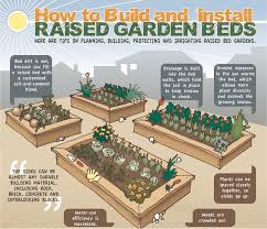 if you would like to get into gardening but don t know how to start then raised bed gardening is the type you should go with these gardens are easy to