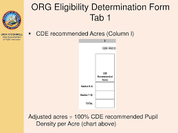 Cde Org Chart Ppt Overcrowding Relief Grant California Department Of
