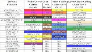 vt wiring diagram wiring diagram vt commodore stereo wiring diagram wiring diagram vt bcm wiring diagram old car stereo wiring