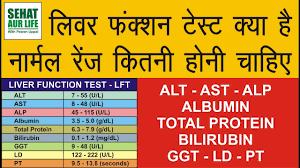 Ggt Level Chart Liver Function Test Results Normal Range Alt Blood Test Ast Test Bilirubin Test Ggt Test