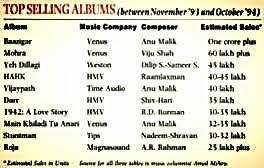 1993 Song Charts Flashback Srks Classic Baazigar Ruled Music Charts Between