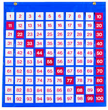 School Smart Hundreds Counting Pocket Chart