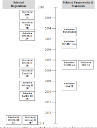 essay about family tree worksheet spanish