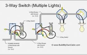 wiring diagrams for switches u0026 outlets the wiring diagram ground fault outlet wiring diagram nilza wiring diagram