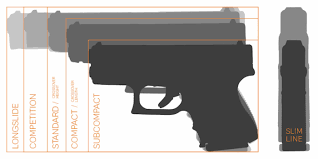 Glock Size Chart Three Things To Consider Before You Buy A Glock Guns For