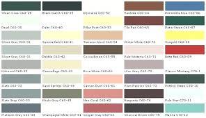 home improvement s exterior paint color chart depot colors for house with decor whole