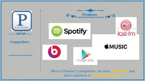 qualitative research on pandora radio  5 competitors most of pandora s