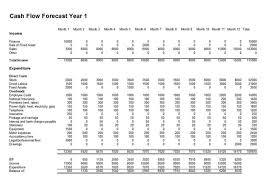 12 Month Cash Flow Cash Flow Forecast Free Forecasting Template To Download