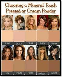 Mineral Touch Foundation Color Chart Blog Younique Makeup Doll