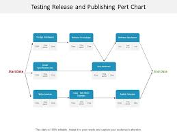 Testing Release And Publishing Pert Chart Powerpoint