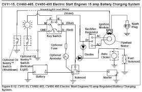 kohler generator wiring diagram wiring diagram automatic transfer switch wiring diagram kohler generator briggs starter