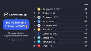 Here are the Top 10 Most Searched Crypto Assets on CoinMarketCap in the  first week of 2021. Coinbase soon? : dogecoin