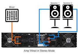 pro audio power amplifiers buying guide amp wired in stereo mode