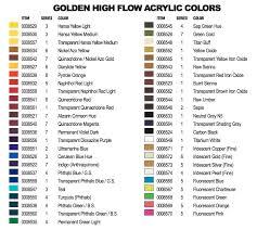 Can Golden High Flow Acrylics Air Brush Flow