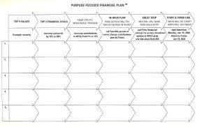 Personal 5 Year Plan Template – Custosathletics.co