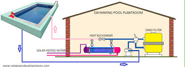 simple wiring diagram for a room images room design dimensions engine heating power schematic get image about wiring diagram