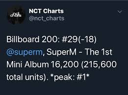 Superm 29 On Billboard 200 Has Now Sold Over 215k Units In