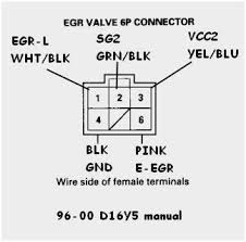 96 honda civic wiring diagram marvelous no start 91 ls page 2 honda 96 honda civic wiring diagram best 92 00 honda acura wiring sensor connector guide honda