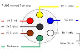 3 phase wiring diagram plug 4k wallpapers 2002 gmc sierra trailer wiring diagram at 7 Slot Trailer Plug Wiring Diagram